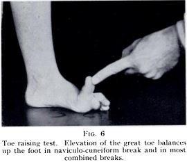 Jack's original description of the test