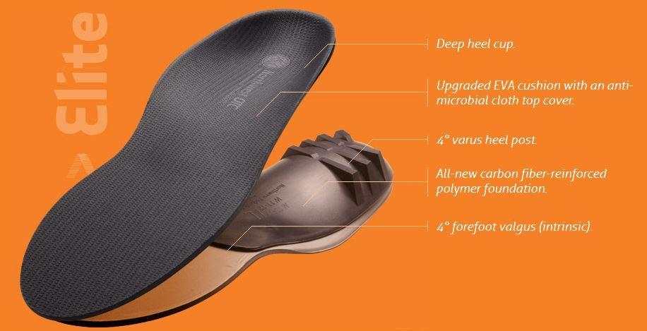 Elite OTC Foot Orthotics