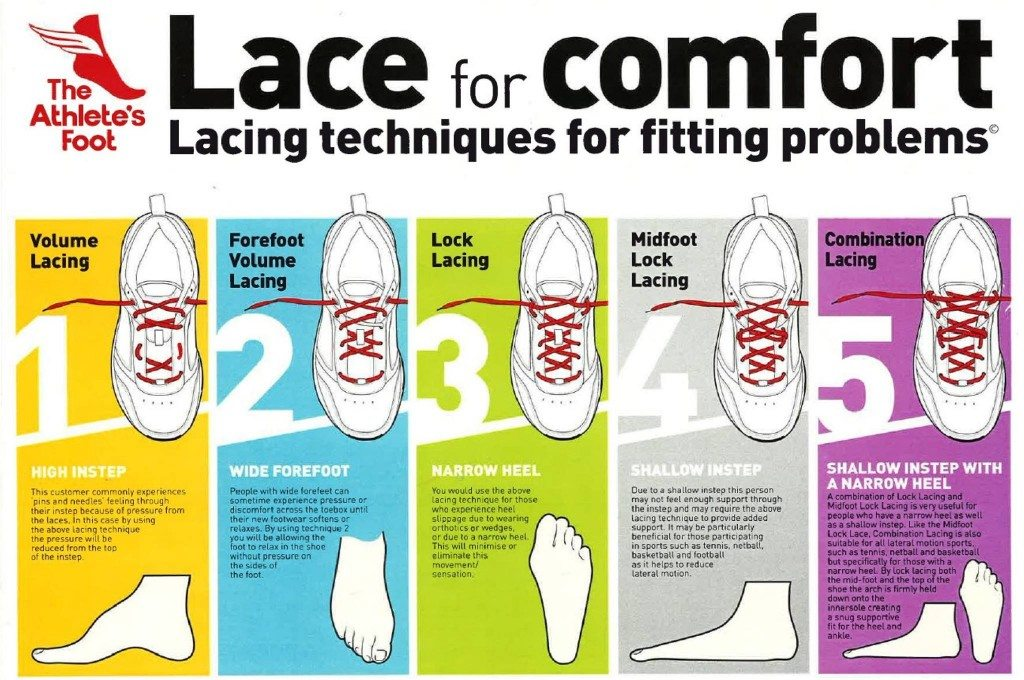 lacing running shoes