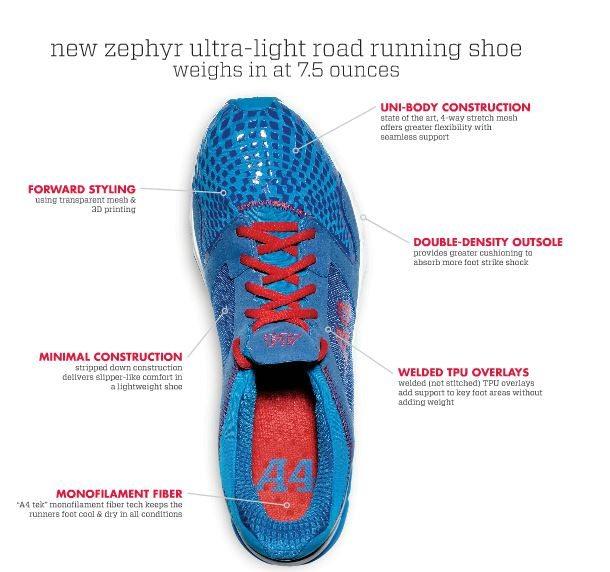 A4 running shoe